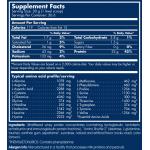 Scitec 100% Whey Protein 2350 гр100% Whey Protein 2350гр3