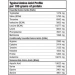 Biotech Iso Whey Zero 908 грBT3713