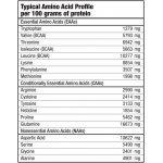 Biotech 100% Iso Whey ZERO 500 грBT3692