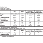 Biotech Creatine Tablets 200 таблеткиBT3402