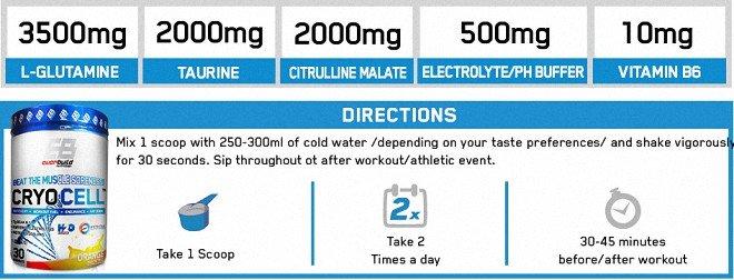 EVERBUILD Cryo Cell 1400 гр 1